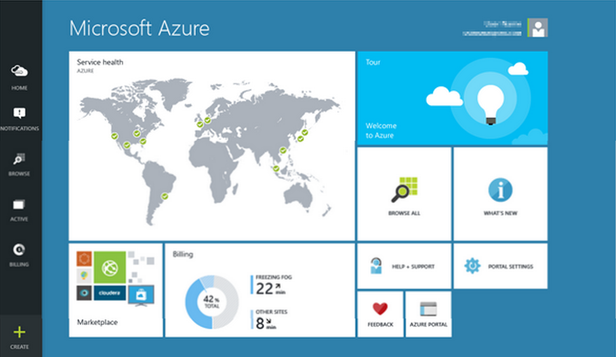 Developing on Microsoft Azure
